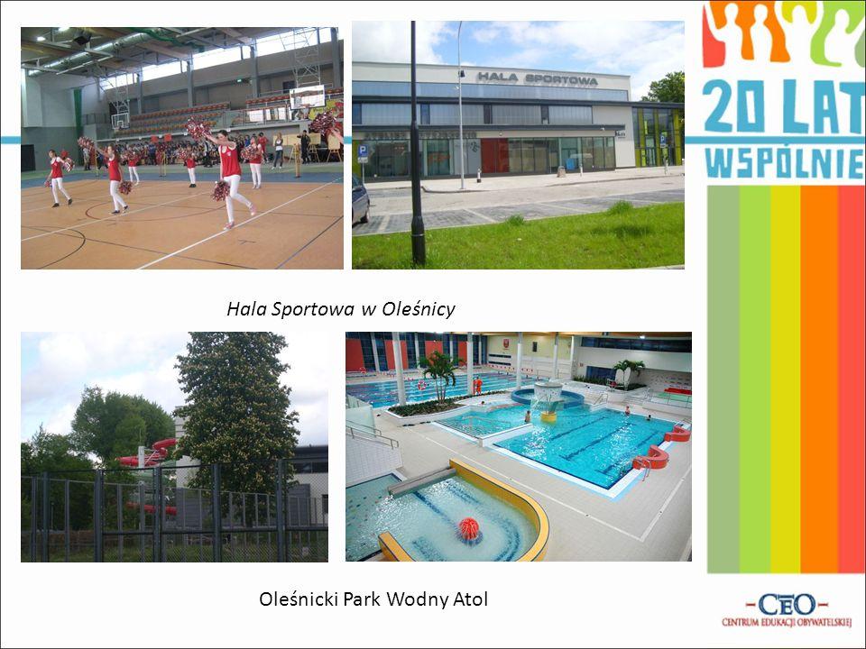 Oleśnicki Park Wodny Atol Hala Sportowa w Oleśnicy