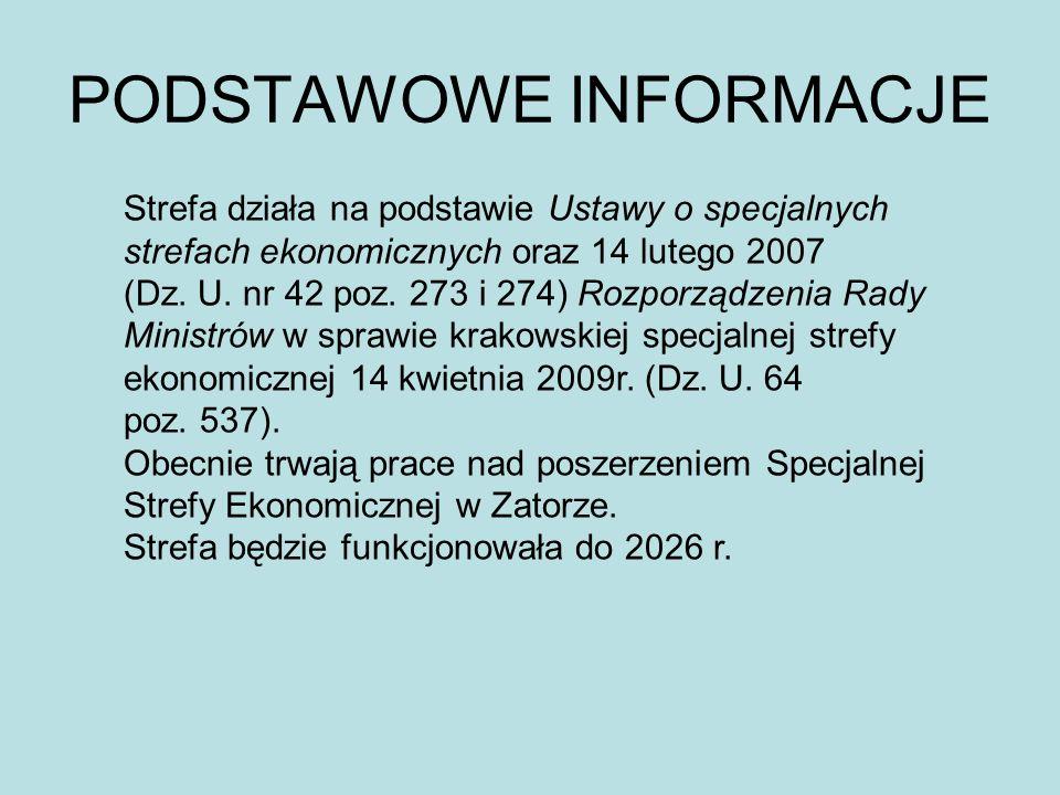 PODSTAWOWE INFORMACJE Strefa działa na podstawie Ustawy o specjalnych strefach ekonomicznych oraz 14 lutego 2007 (Dz. U. nr 42 poz. 273 i 274) Rozporz