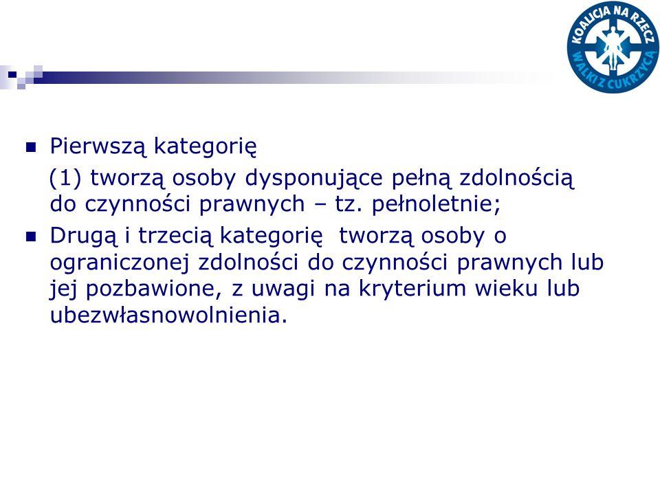 Pierwszą kategorię (1) tworzą osoby dysponujące pełną zdolnością do czynności prawnych – tz.