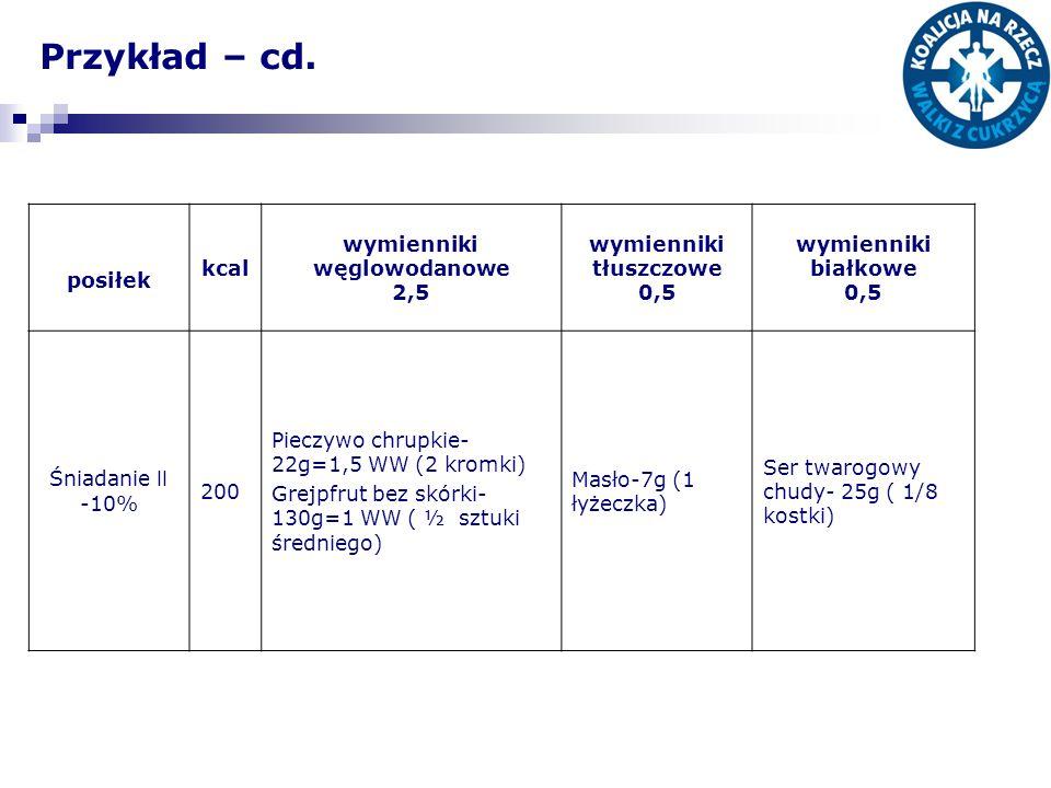 Przykład – cd. posiłek kcal wymienniki węglowodanowe 2,5 wymienniki tłuszczowe 0,5 wymienniki białkowe 0,5 Śniadanie II -10% 200 Pieczywo chrupkie- 22