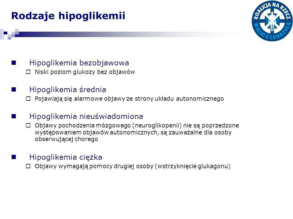 Rodzaje hipoglikemii Hipoglikemia bezobjawowa Niski poziom glukozy bez objawów Hipoglikemia średnia Pojawiają się alarmowe objawy ze strony układu aut