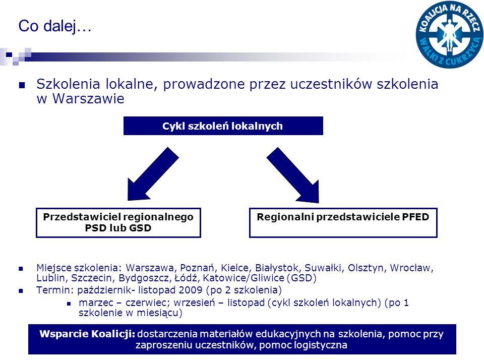 Wymienniki pokarmowe wg prof.