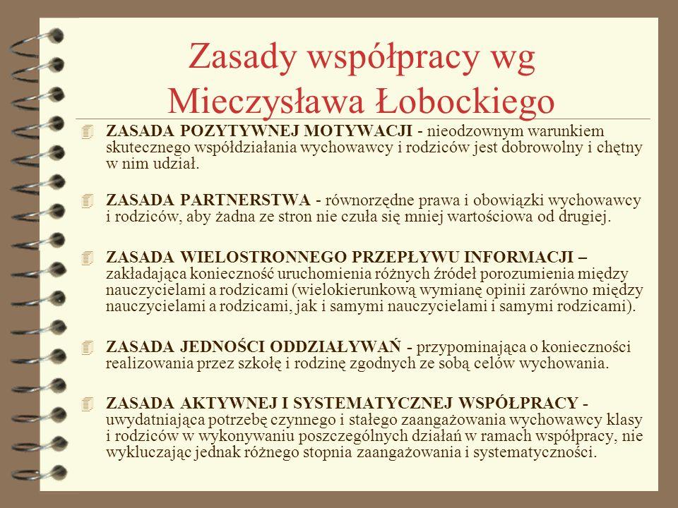 Zasady współpracy wg Mieczysława Łobockiego 4 ZASADA POZYTYWNEJ MOTYWACJI - nieodzownym warunkiem skutecznego współdziałania wychowawcy i rodziców jes