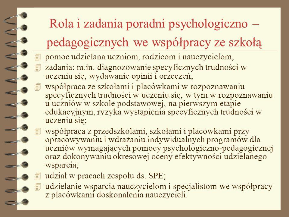 Rola i zadania poradni psychologiczno – pedagogicznych we współpracy ze szkołą 4 pomoc udzielana uczniom, rodzicom i nauczycielom, 4 zadania: m.in. di