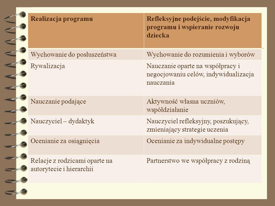 Realizacja programuRefleksyjne podejście, modyfikacja programu i wspieranie rozwoju dziecka Wychowanie do posłuszeństwaWychowanie do rozumienia i wybo