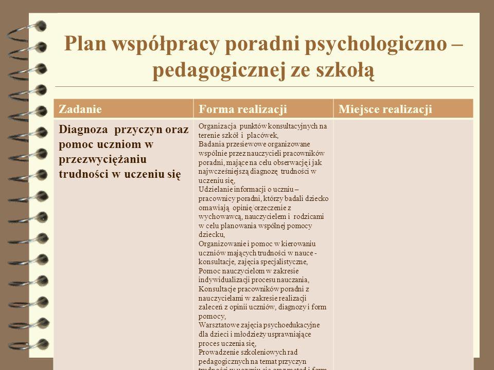 Plan współpracy poradni psychologiczno – pedagogicznej ze szkołą ZadanieForma realizacjiMiejsce realizacji Diagnoza przyczyn oraz pomoc uczniom w prze