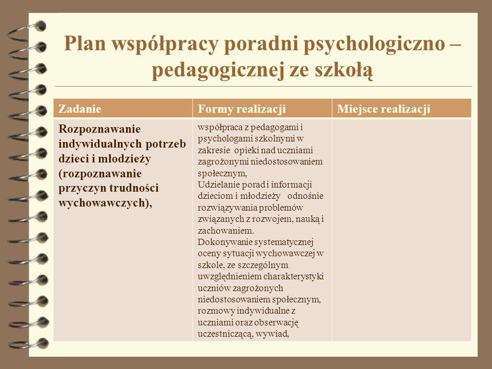 Plan współpracy poradni psychologiczno – pedagogicznej ze szkołą ZadanieFormy realizacjiMiejsce realizacji Rozpoznawanie indywidualnych potrzeb dzieci