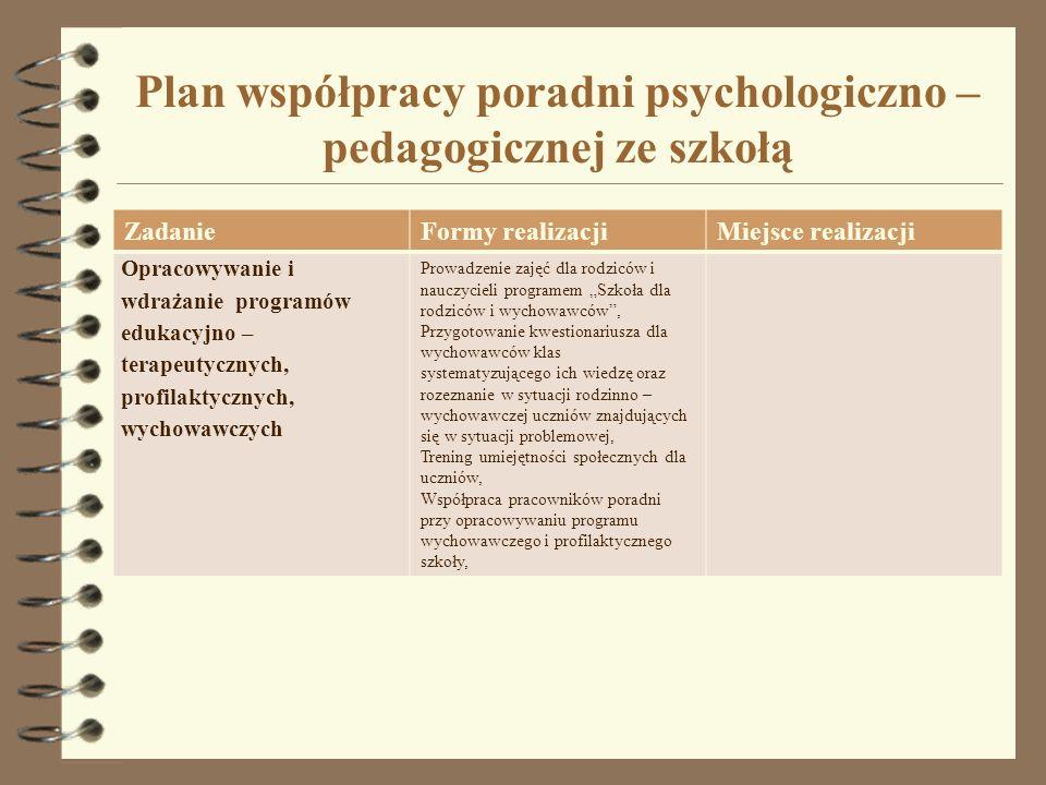 Plan współpracy poradni psychologiczno – pedagogicznej ze szkołą ZadanieFormy realizacjiMiejsce realizacji Opracowywanie i wdrażanie programów edukacy