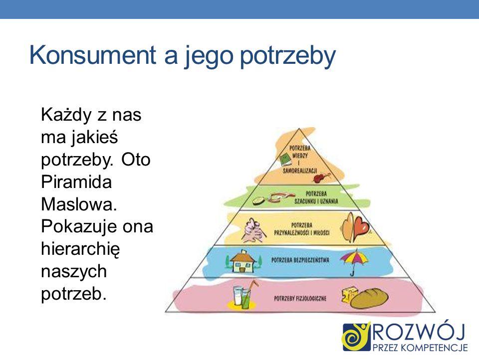 Konsument a jego potrzeby Każdy z nas ma jakieś potrzeby. Oto Piramida Maslowa. Pokazuje ona hierarchię naszych potrzeb.