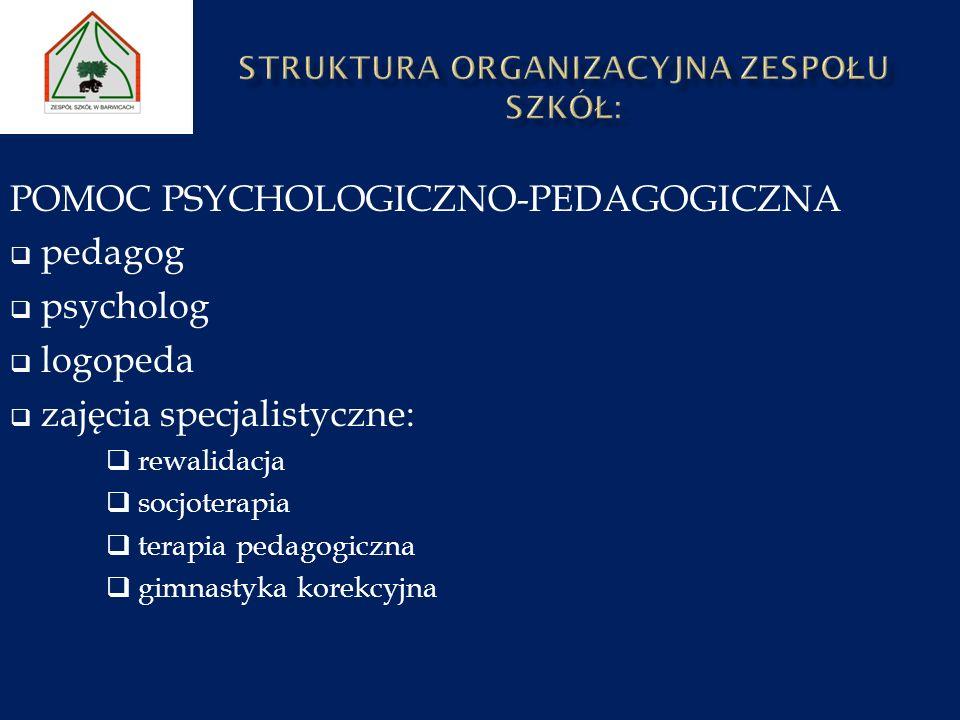 POMOC PSYCHOLOGICZNO-PEDAGOGICZNA pedagog psycholog logopeda zajęcia specjalistyczne: rewalidacja socjoterapia terapia pedagogiczna gimnastyka korekcy