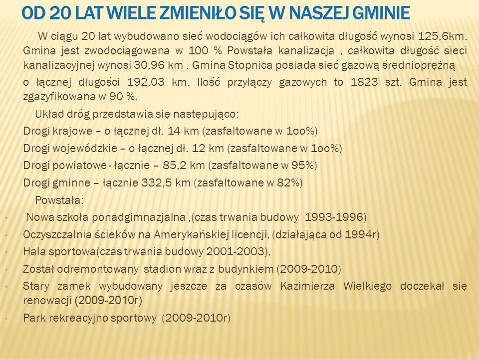 Ryszard Zych- zawód rolnik. Wójt gminy Stopnica w latach 1990-2010. Budynek urzędu Gminy w Stopnicy.