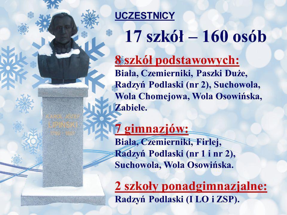 UCZESTNICY 17 szkół – 160 osób 8 szkół podstawowych: Biała, Czemierniki, Paszki Duże, Radzyń Podlaski (nr 2), Suchowola, Wola Chomejowa, Wola Osowińsk