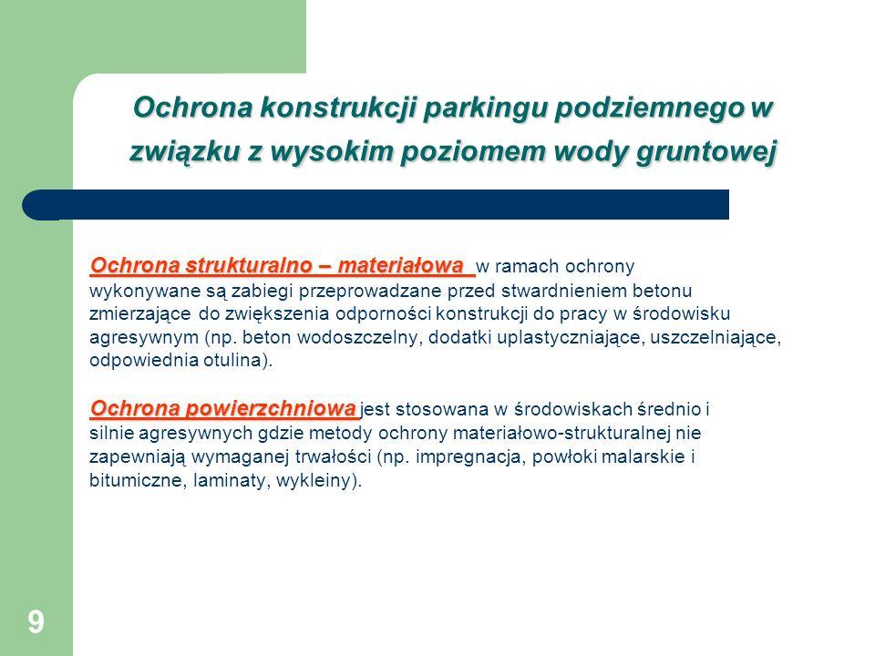 Parking podziemny realizowany w technologii ścian szczelinowych metodą stropową na terenie Politechniki Wrocławskiej, między budynkiem C7 i ulicą Józefa Wrońskiego