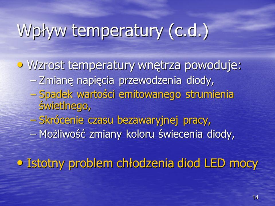 14 Wpływ temperatury (c.d.) Wzrost temperatury wnętrza powoduje: Wzrost temperatury wnętrza powoduje: –Zmianę napięcia przewodzenia diody, –Spadek war