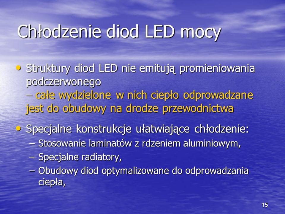 15 Chłodzenie diod LED mocy Struktury diod LED nie emitują promieniowania podczerwonego – całe wydzielone w nich ciepło odprowadzane jest do obudowy n