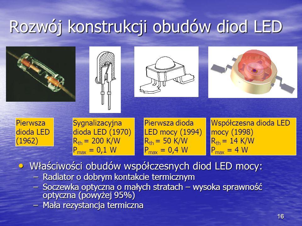 16 Rozwój konstrukcji obudów diod LED Właściwości obudów współczesnych diod LED mocy: Właściwości obudów współczesnych diod LED mocy: –Radiator o dobr