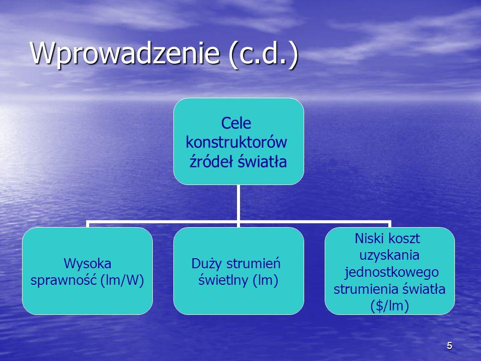 5 Wprowadzenie (c.d.) Cele konstruktorów źródeł światła Wysoka sprawność (lm/W) Duży strumień świetlny (lm) Niski koszt uzyskania jednostkowego strumi