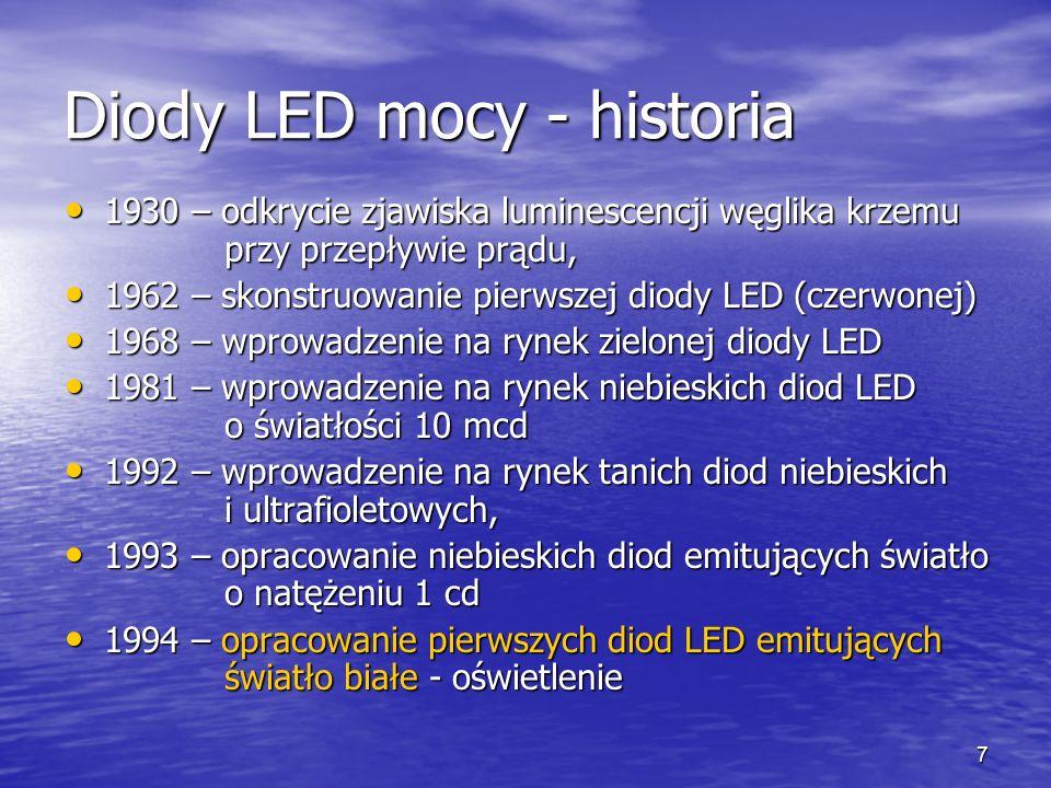 8 Diody LED mocy - metody uzyskiwania białego światła 3 diody (czerwona, zielona, niebieska) + soczewka Ultrafioletowa dioda LED +luminofor RGB Niebieska dioda LED +żółty luminofor