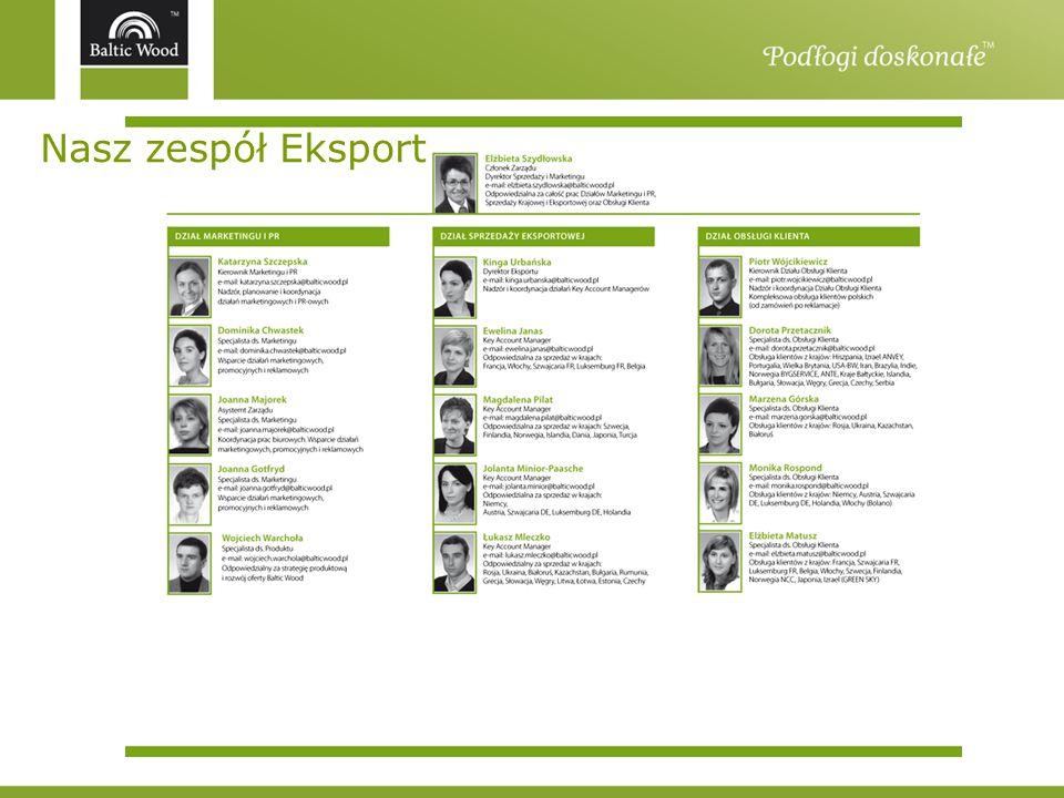 Nasz zespół Eksport