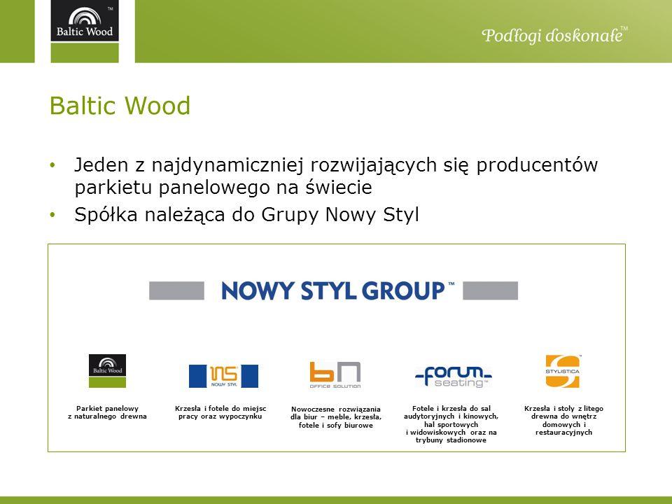 Baltic Wood Jeden z najdynamiczniej rozwijających się producentów parkietu panelowego na świecie Spółka należąca do Grupy Nowy Styl Parkiet panelowy z