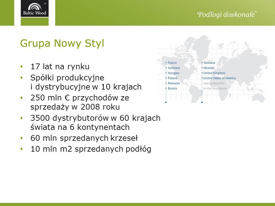 Grupa Nowy Styl 17 lat na rynku Spółki produkcyjne i dystrybucyjne w 10 krajach 250 mln przychodów ze sprzedaży w 2008 roku 3500 dystrybutorów w 60 kr