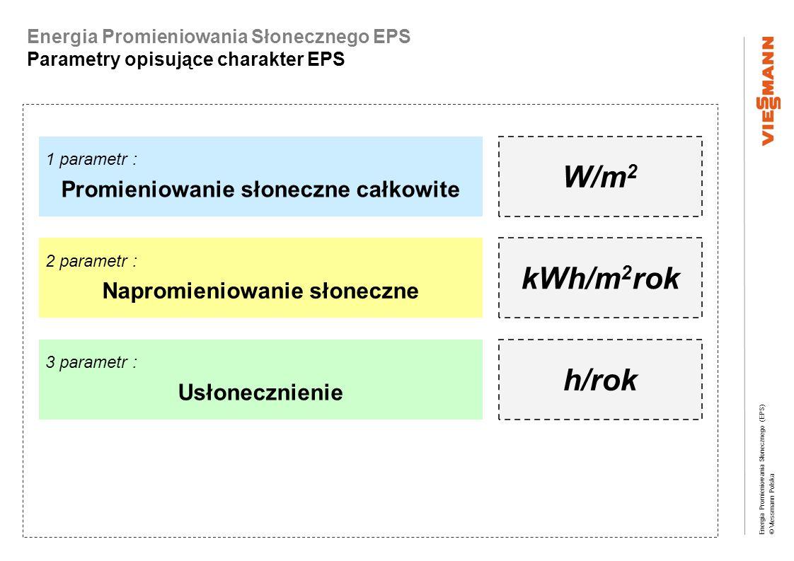 Energia Promieniowania Słonecznego (EPS) © Viessmann Polska Energia Promieniowania Słonecznego EPS Parametr 1 Promieniowanie słoneczne całkowite 1 2 3 4 1 2 3 4 Promieniowanie słoneczne ~1350 W/m 2 Straty odbicie promieniowania, rozproszenie, absorbcja Promieniowanie rozproszone ~100 W/m 2 Promieniowanie bezpośrednie ~1000 W/m 2 1 parametr : Promieniowanie słoneczne całkowite W/m 2 źródło: Solaratlas Leipzig, HTWK