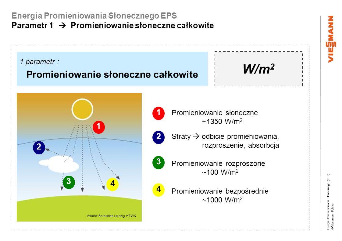 Energia Promieniowania Słonecznego (EPS) © Viessmann Polska Energia Promieniowania Słonecznego EPS Parametr 1 Promieniowanie słoneczne całkowite 1 parametr : Promieniowanie słoneczne całkowite W/m 2 1000 W/m 2 700 W/m 2 300 W/m 2 50 W/m 2