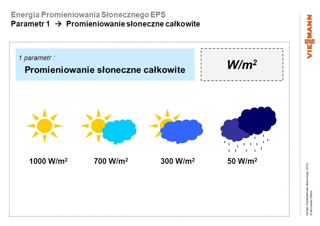 Energia Promieniowania Słonecznego (EPS) © Viessmann Polska Energia Promieniowania Słonecznego EPS Parametr 1 Promieniowanie słoneczne całkowite 1 parametr : Promieniowanie słoneczne całkowite W/m 2 500-700 W/m 2