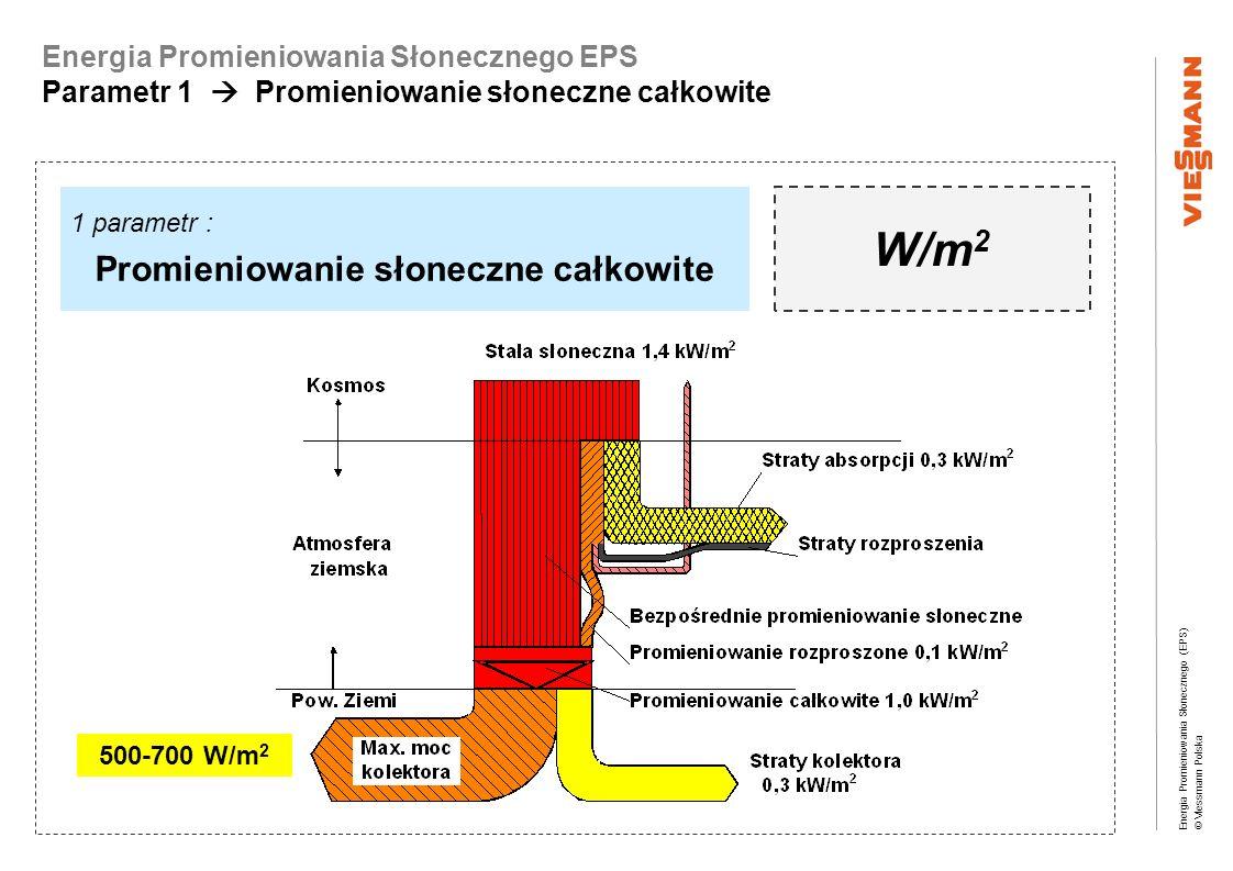 Energia Promieniowania Słonecznego (EPS) © Viessmann Polska Energia Promieniowania Słonecznego EPS Parametr 1 Promieniowanie słoneczne całkowite 1 par