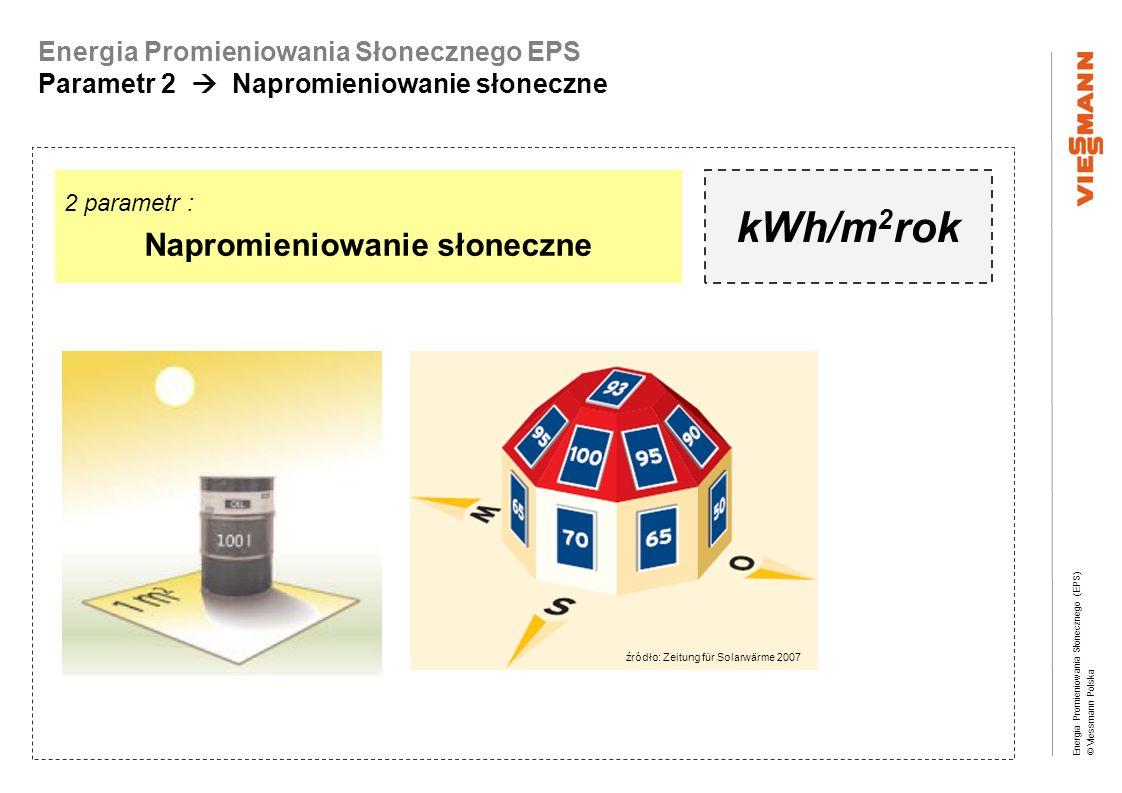 Energia Promieniowania Słonecznego (EPS) © Viessmann Polska Energia Promieniowania Słonecznego EPS Parametr 2 Napromieniowanie słoneczne 2 parametr : Napromieniowanie słoneczne kWh/m 2 rok Napromieniowanie dzienne Wh / (m 2