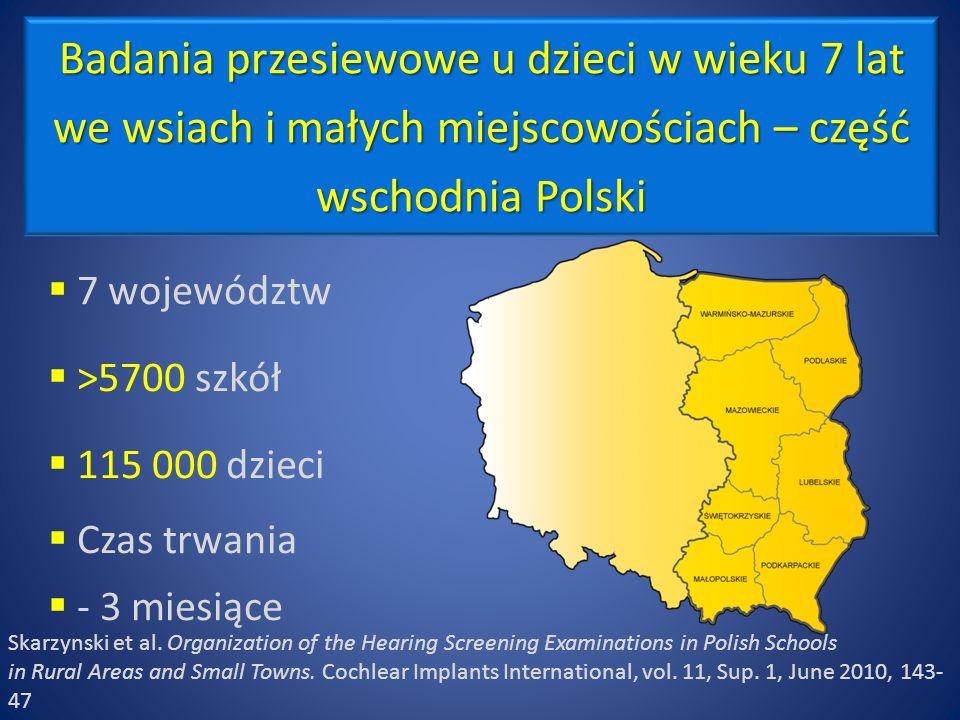 Badania przesiewowe u dzieci w wieku 7 lat we wsiach i małych miejscowościach – część wschodnia Polski 7 województw >5700 szkół 115 000 dzieci Czas trwania - 3 miesiące Skarzynski et al.
