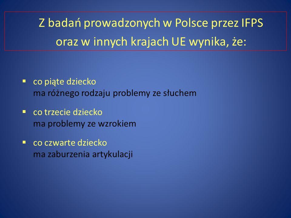 Liczba 8 -12-latków z zaburzeniami przewodzeniowymi lub odbiorczymi słuchu PH Skarzynski et al..