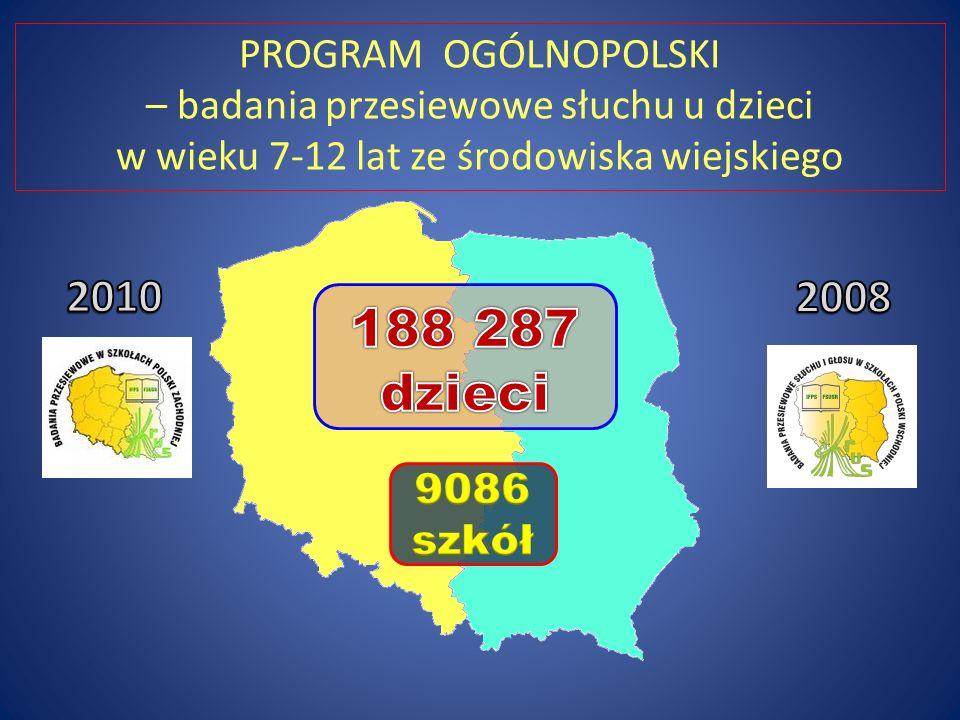 WYNIKIWYNIKI PH Skarzynski et al..