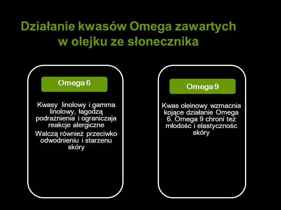 Działanie kwasów Omega zawartych w olejku ze słonecznika Kwasy linolowy i gamma linolowy, łagodzą podrażnienia i ograniczaja reakcje alergiczne Walczą