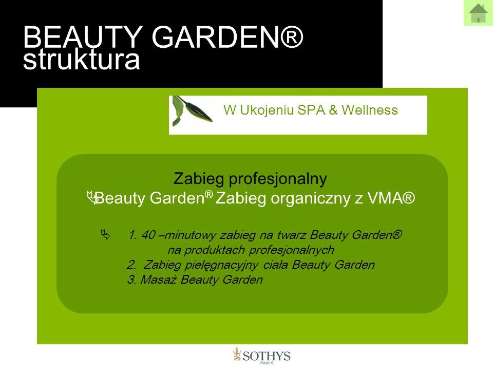 BEAUTY GARDEN® struktura Zabieg profesjonalny Beauty Garden ® Zabieg organiczny z VMA® 1. 40 –minutowy zabieg na twarz Beauty Garden® na produktach pr