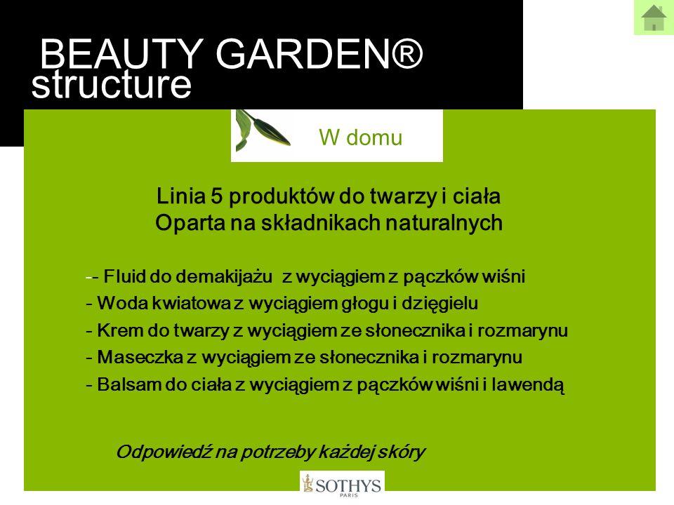 Odpowiedź na potrzeby każdej skóry BEAUTY GARDEN® structure Linia 5 produktów do twarzy i ciała Oparta na składnikach naturalnych -- Fluid do demakija