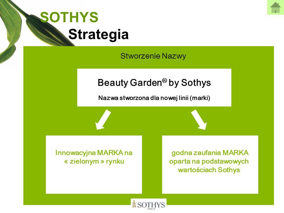 SOTHYS Strategia Stworzenie Nazwy Beauty Garden ® by Sothys Nazwa stworzona dla nowej linii (marki) Innowacyjna MARKA na « zielonym » rynku godna zauf