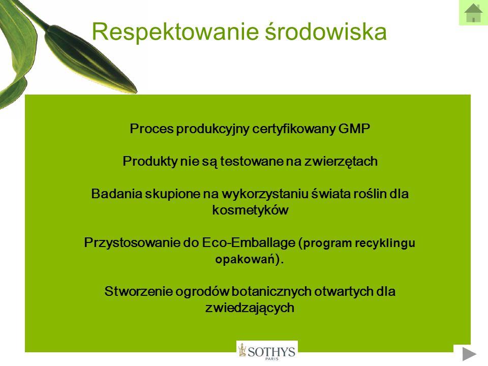 Respektowanie środowiska Proces produkcyjny certyfikowany GMP Produkty nie są testowane na zwierzętach Badania skupione na wykorzystaniu świata roślin