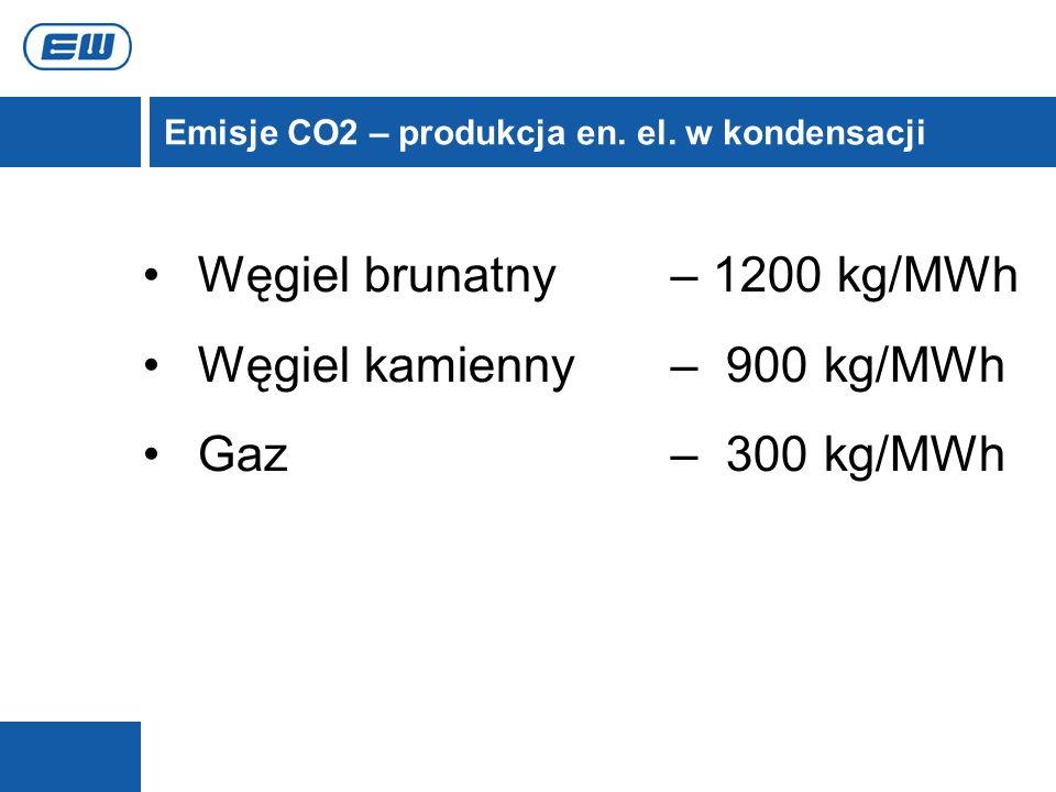 Emisje CO2 – produkcja en. el. w kondensacji Węgiel brunatny– 1200 kg/MWh Węgiel kamienny – 900 kg/MWh Gaz – 300 kg/MWh