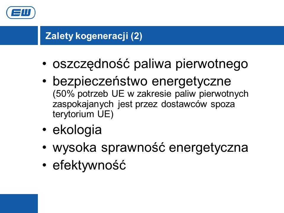 Zalety kogeneracji (2) oszczędność paliwa pierwotnego bezpieczeństwo energetyczne (50% potrzeb UE w zakresie paliw pierwotnych zaspokajanych jest prze