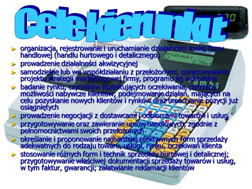 organizacja, rejestrowanie i uruchamianie działalności małej firmy handlowej (handlu hurtowego i detalicznego) organizacja, rejestrowanie i uruchamian