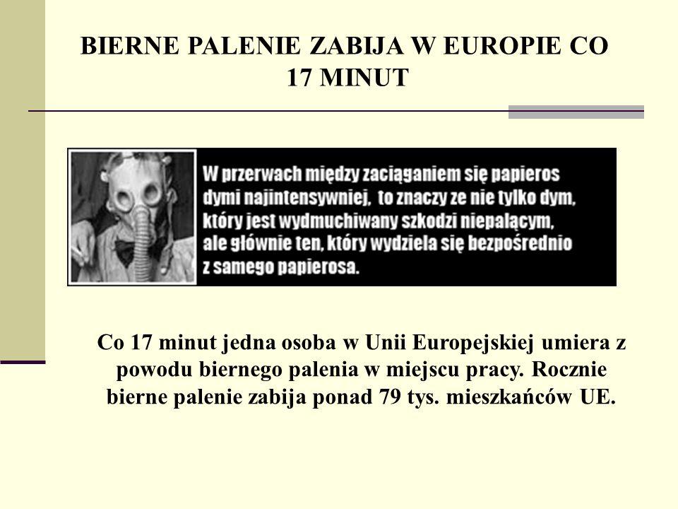 BIERNE PALENIE ZABIJA W EUROPIE CO 17 MINUT Co 17 minut jedna osoba w Unii Europejskiej umiera z powodu biernego palenia w miejscu pracy.