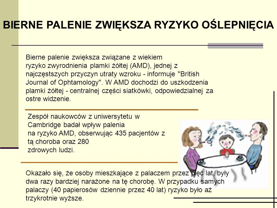 BIERNE PALENIE ZWIĘKSZA RYZYKO OŚLEPNIĘCIA Bierne palenie zwiększa związane z wiekiem ryzyko zwyrodnienia plamki żółtej (AMD), jednej z najczęstszych przyczyn utraty wzroku - informuje British Journal of Ophtamology .