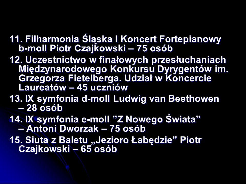 11.Filharmonia Śląska I Koncert Fortepianowy b-moll Piotr Czajkowski – 75 osób 12.