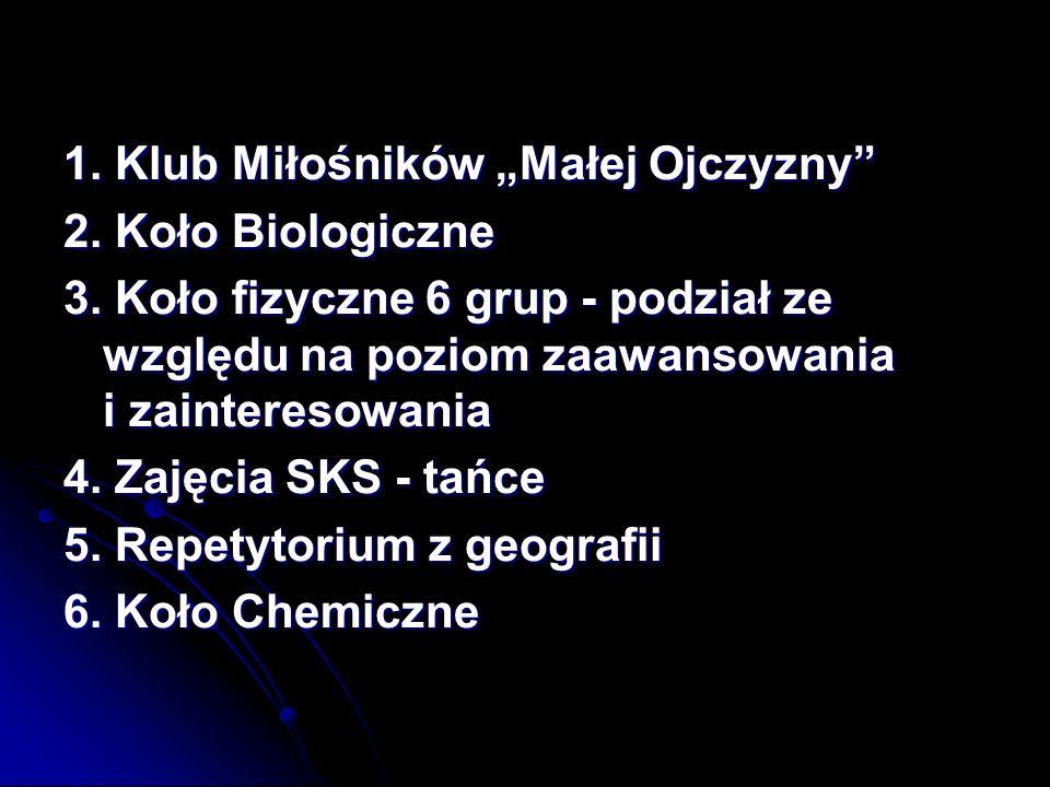 1.Klub Miłośników Małej Ojczyzny 2. Koło Biologiczne 3.