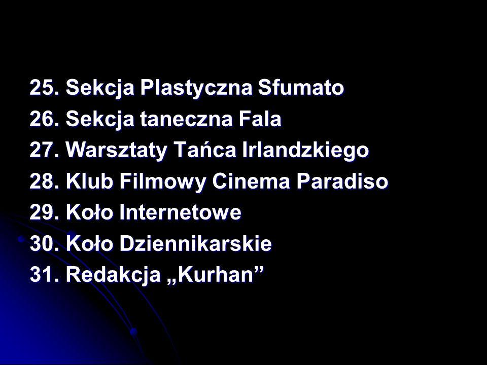 25.Sekcja Plastyczna Sfumato 26. Sekcja taneczna Fala 27.