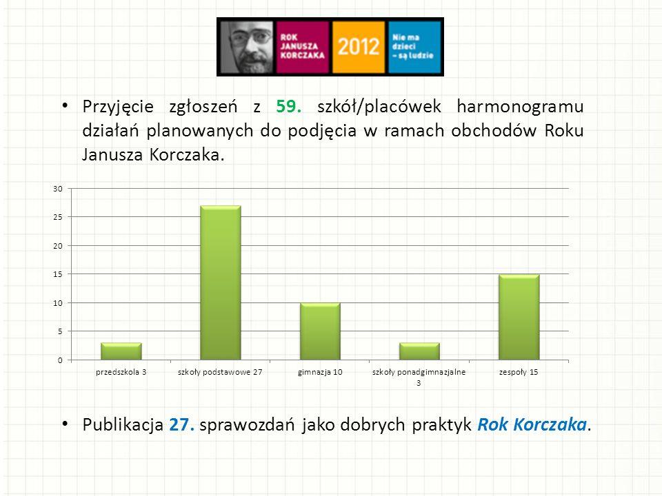 Przyjęcie zgłoszeń z 59. szkół/placówek harmonogramu działań planowanych do podjęcia w ramach obchodów Roku Janusza Korczaka. Publikacja 27. sprawozda