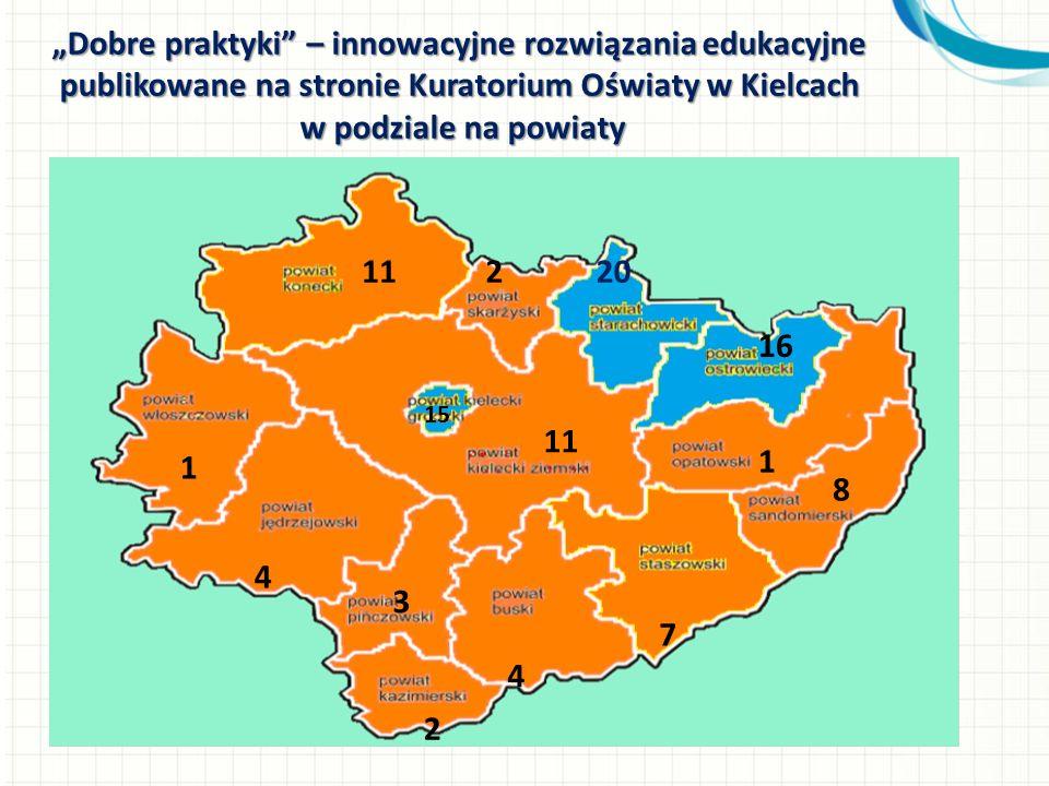Dobre praktyki – innowacyjne rozwiązania edukacyjne publikowane na stronie Kuratorium Oświaty w Kielcach w podziale na powiaty 11220 16 1 8 7 15 11 4