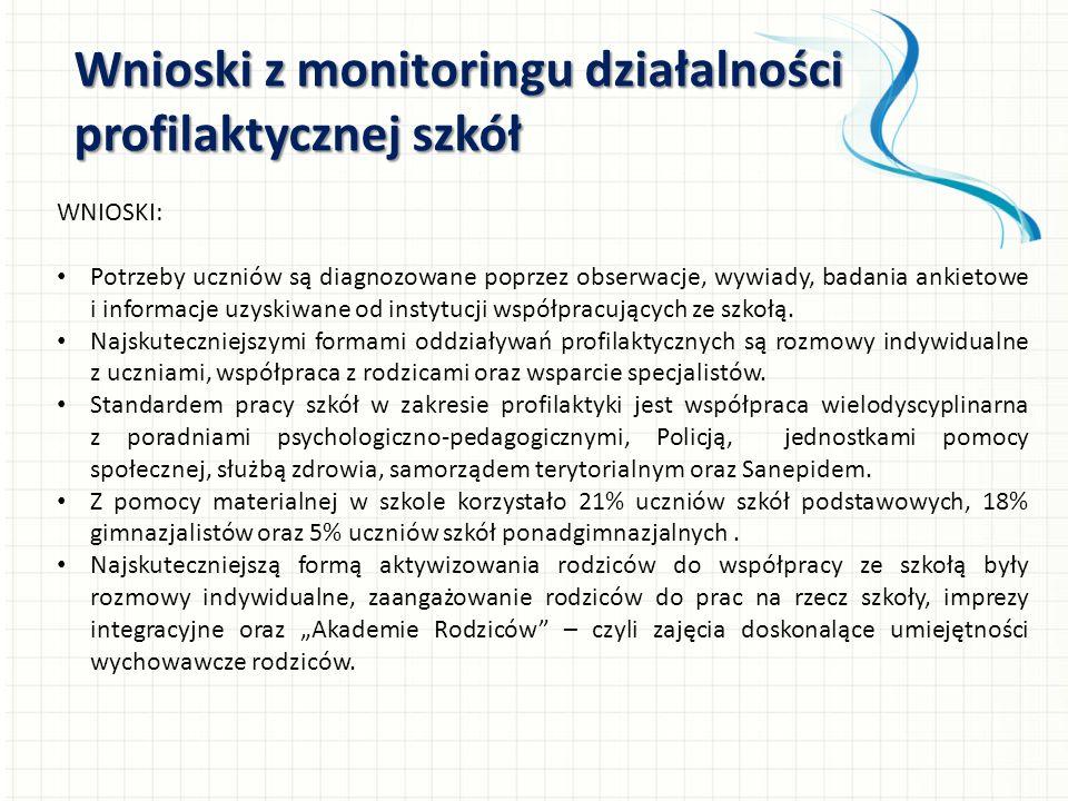 Wnioski z monitoringu działalności profilaktycznej szkół WNIOSKI: Potrzeby uczniów są diagnozowane poprzez obserwacje, wywiady, badania ankietowe i informacje uzyskiwane od instytucji współpracujących ze szkołą.