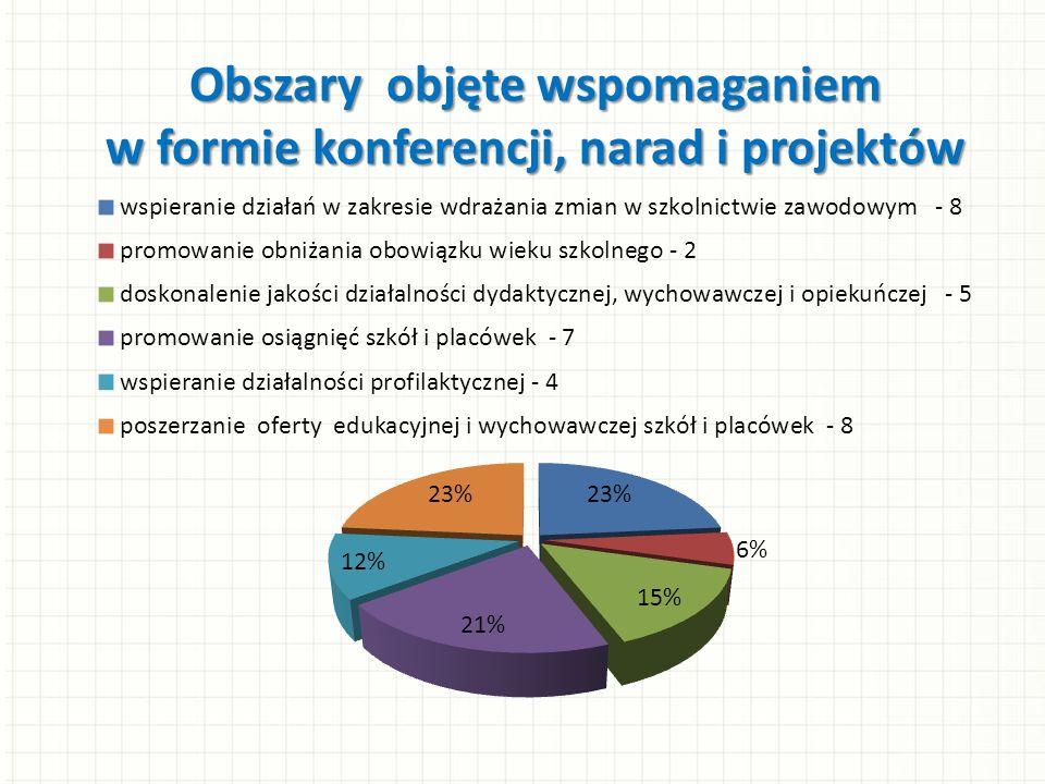 Promowanie wykorzystania ewaluacji w procesie doskonalenia jakości działalności dydaktycznej, wychowawczej i opiekuńczej oraz innej działalności statutowej szkoły lub placówki Zgodnie z § 17 ust.